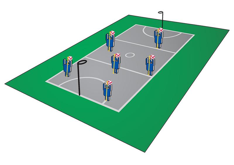 Netball Coaching Drills: Hand-to-hand Flicks