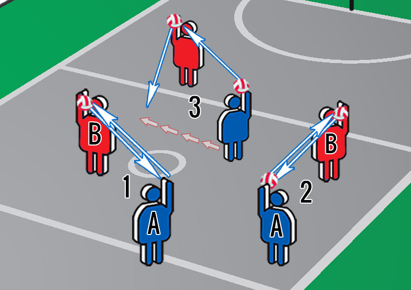 Netball Skills: One-handed Catch and Pass Variations