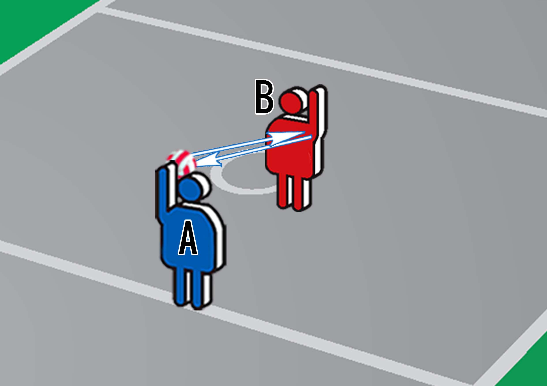 Netball Exercises: Random Passes in Pairs