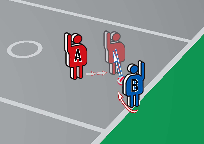 Netball Exercises: Alternate Hand Turn and Pass