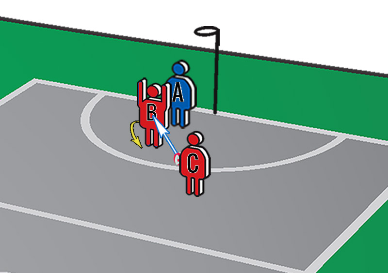 Netball Training Drills: Fake the Lob