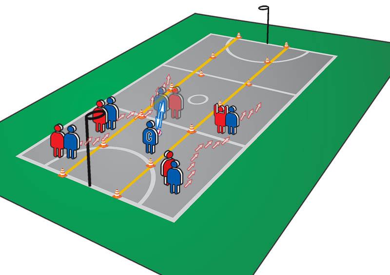 Netball Training: Three Lane Highway