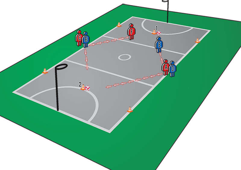 Drills For Netball: Reaction Race with a Pass