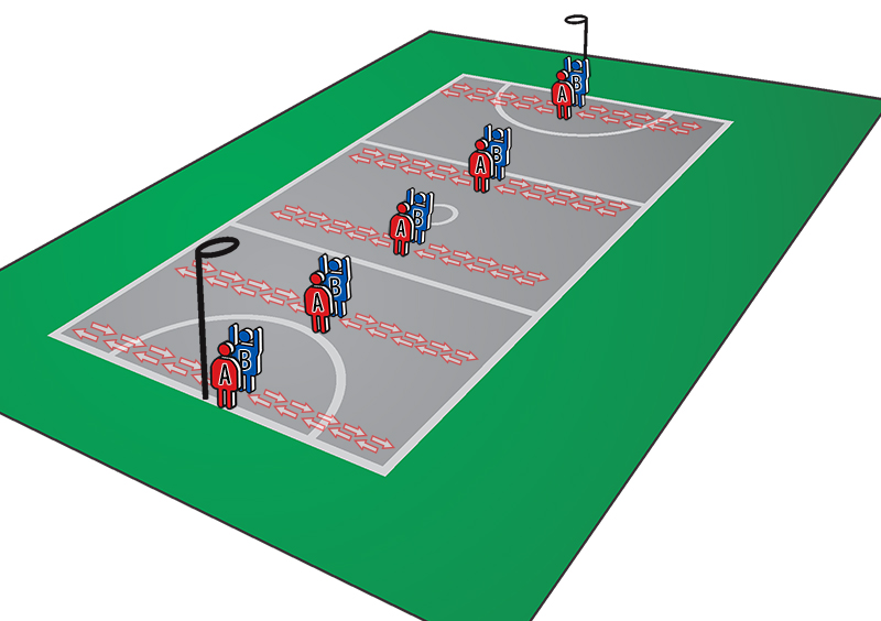 Netball Drills: React to Changes of Direction