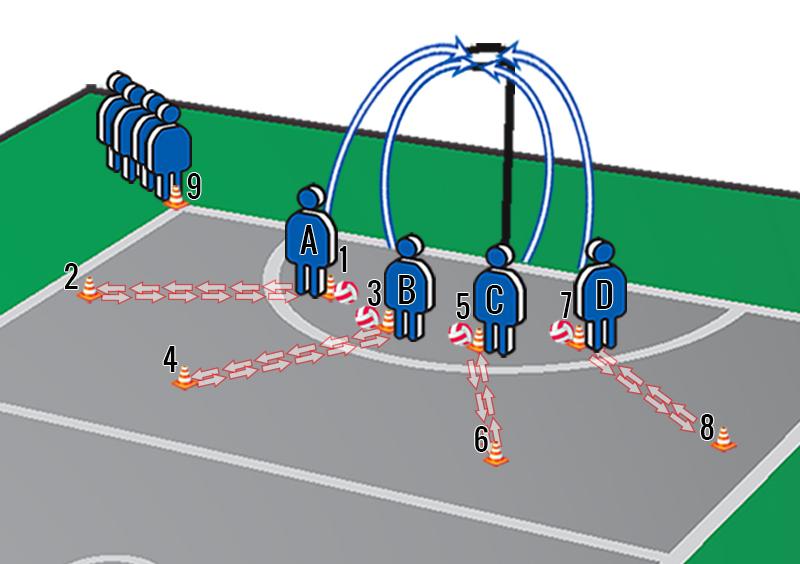 Netball Exercises: Goalie Shuttle Shots