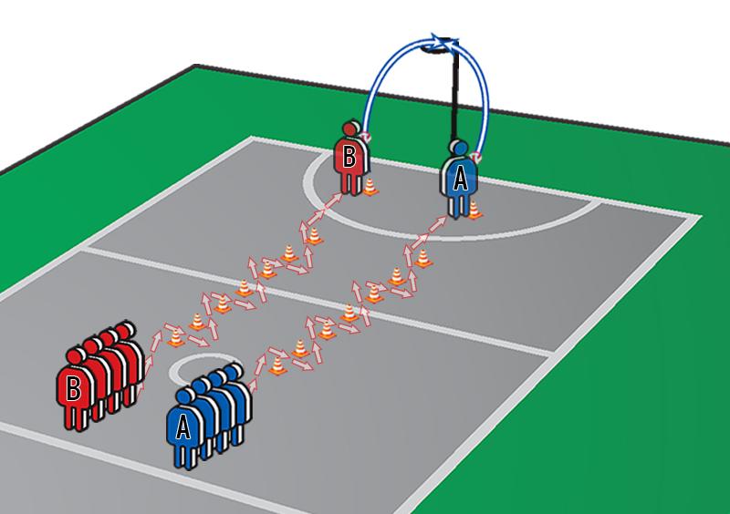 Netball Skills: Fast Footwork & Shooting Game