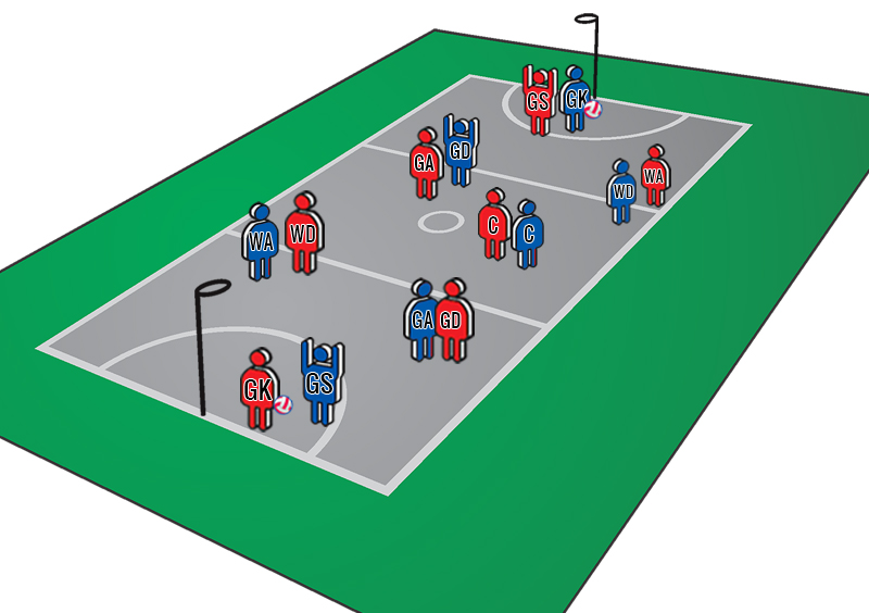 Netball Training Tips: Multiball Chaos