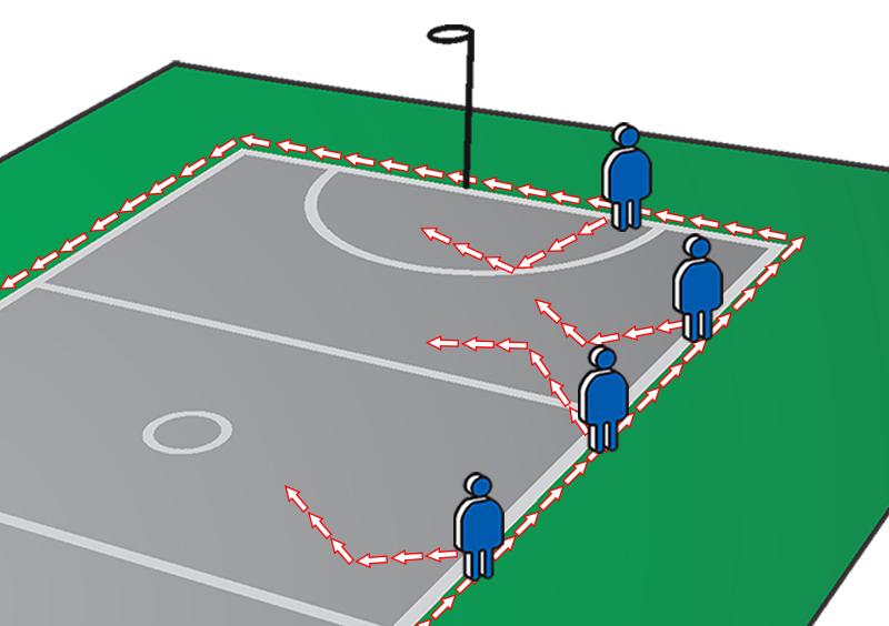 Netball Skills: Footwork Warm-up