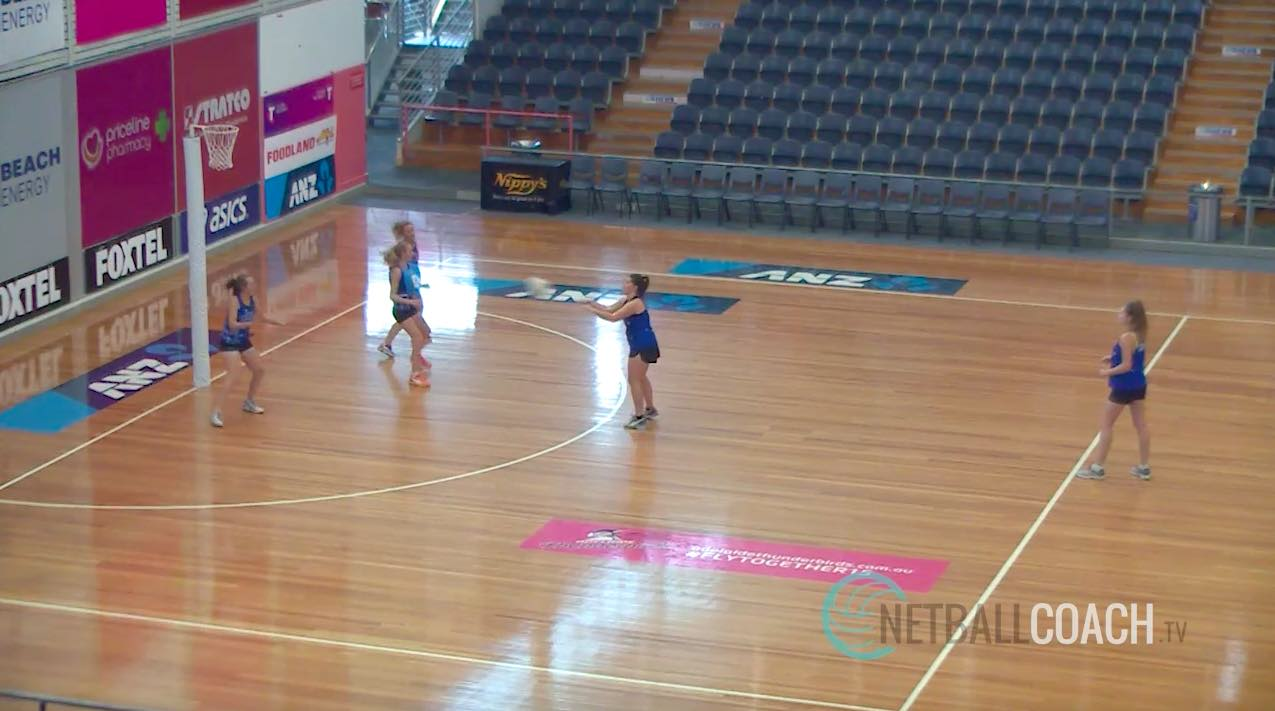 Netball Drills: Find the Free Goalie