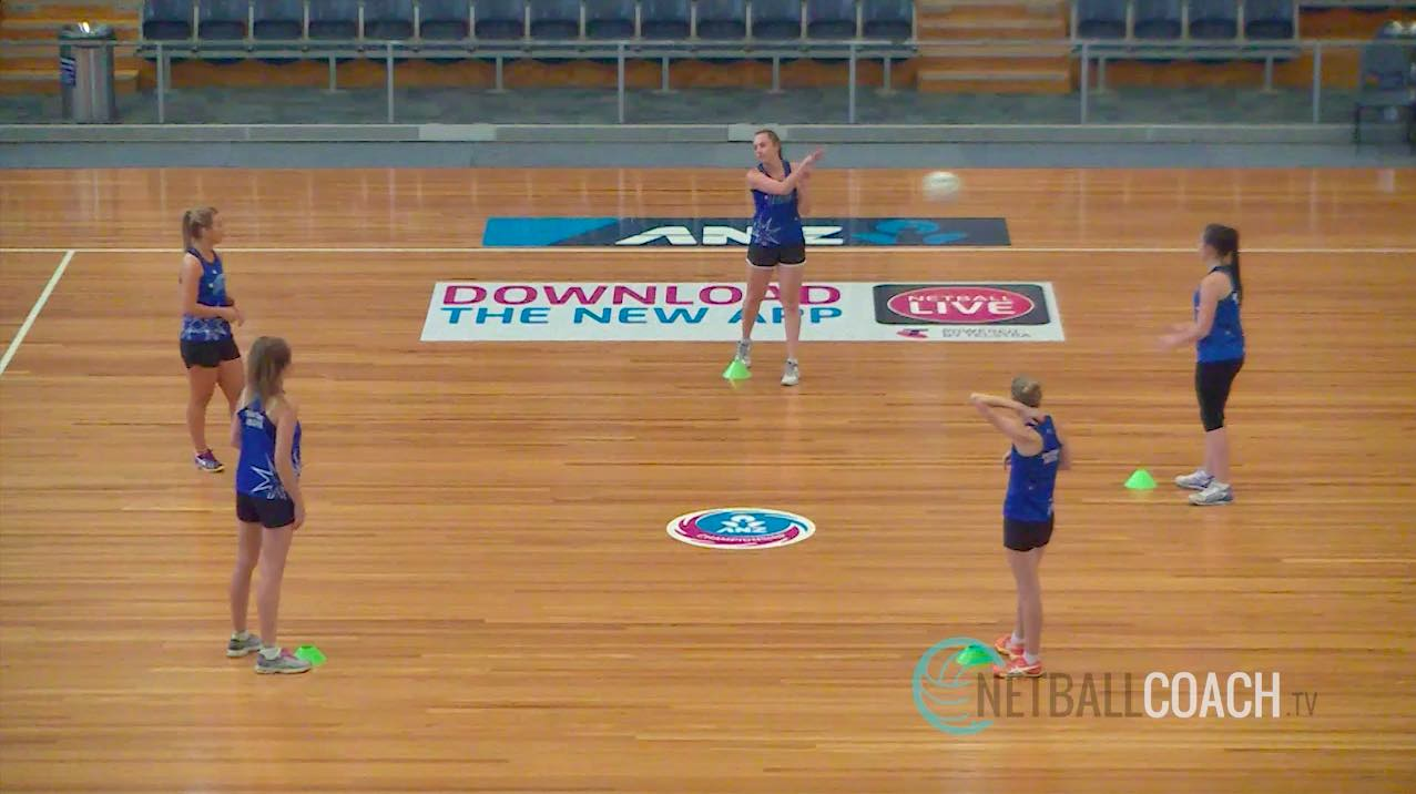 Coaching Netball: Name, Fake, Look-away