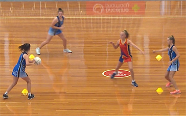 Netball Warm Up Drills: Two Options Square