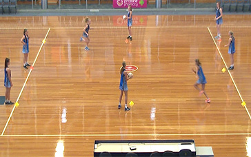 Netball Set Plays: Square Opposites Crossover